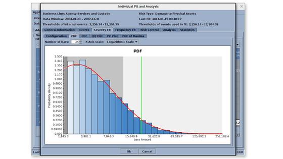 quantitative risk research