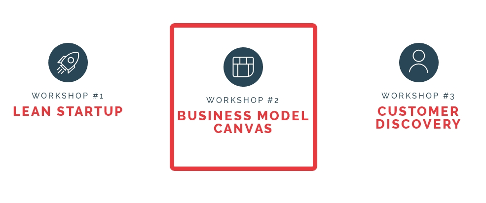 Merlin_Business Model Canvas